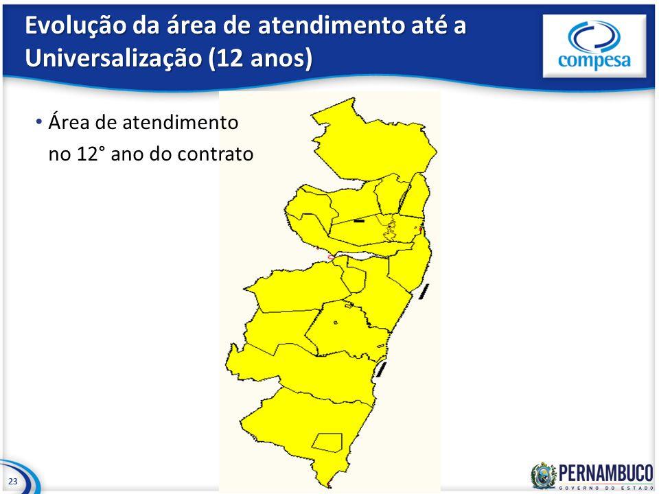 Evolução da área de atendimento até a Universalização (12 anos) 23 Área de atendimento no 12° ano do contrato