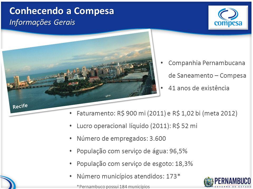 Companhia Pernambucana de Saneamento – Compesa 41 anos de existência Faturamento: R$ 900 mi (2011) e R$ 1,02 bi (meta 2012) Lucro operacional líquido