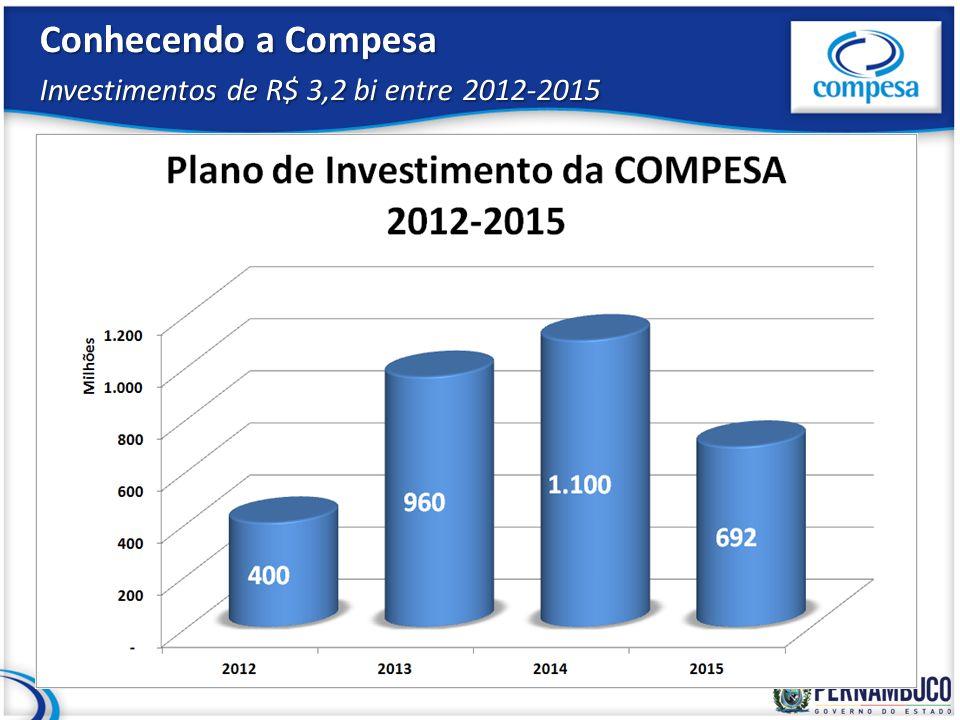1.300 km de tubulações com 4.000 l/s Atenderá 2 milhões de habitantes Em 87 municípios e 80 distritos Investimento: R$ 2,3 bilhões Principais investimentos 2012-2015 Obras em destaque