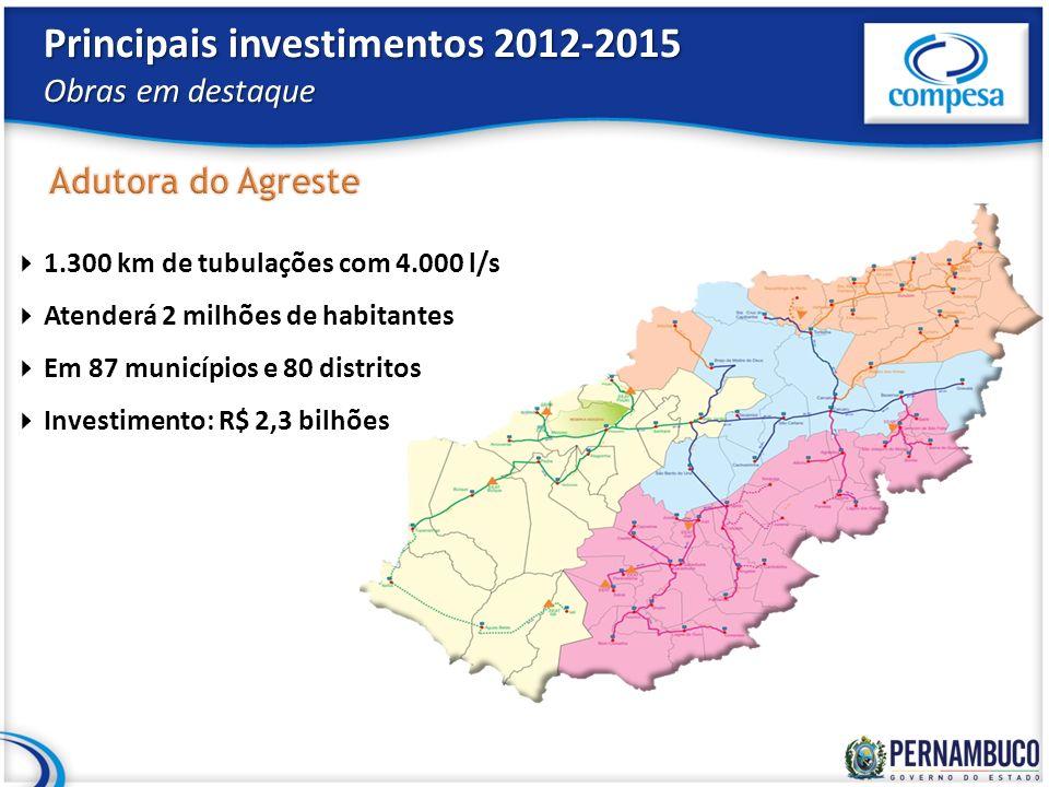 1.300 km de tubulações com 4.000 l/s Atenderá 2 milhões de habitantes Em 87 municípios e 80 distritos Investimento: R$ 2,3 bilhões Principais investim