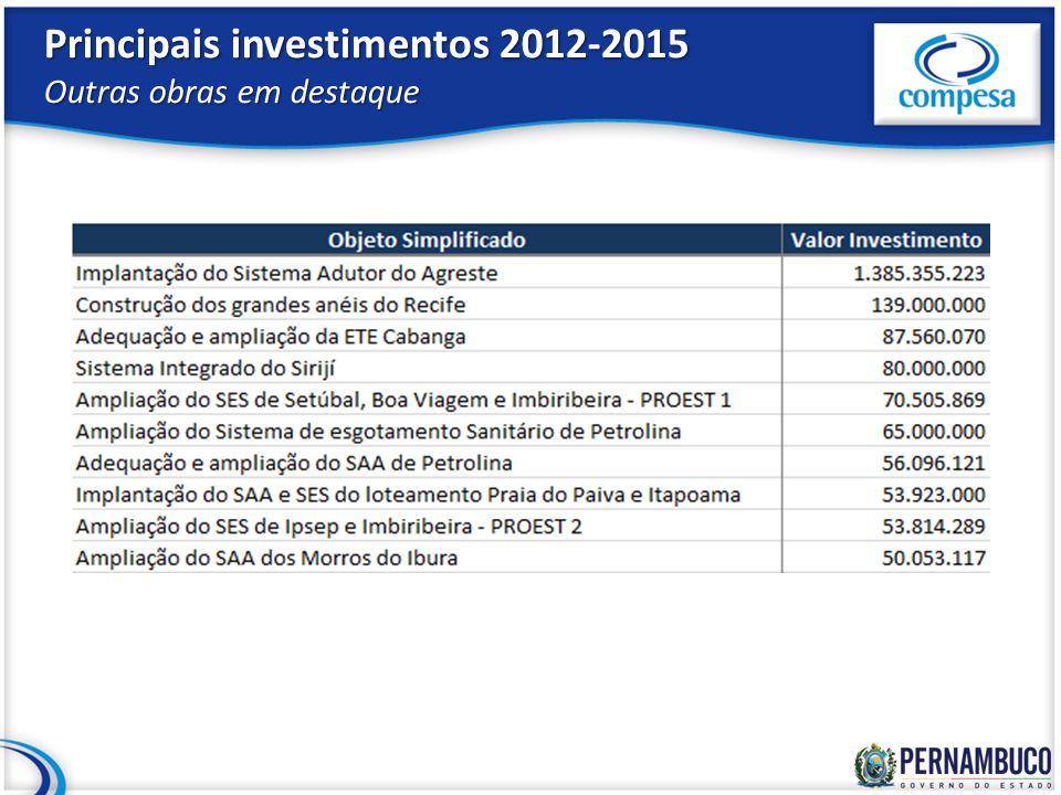 Principais investimentos 2012-2015 Outras obras em destaque