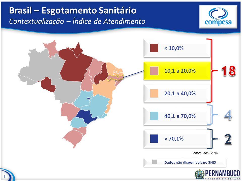 Brasil – Esgotamento Sanitário Contextualização – Índice de Atendimento 8 < 10,0% 10,1 a 20,0% 20,1 a 40,0% 40,1 a 70,0% > 70,1% Fonte: SNIS, 2010 Dad