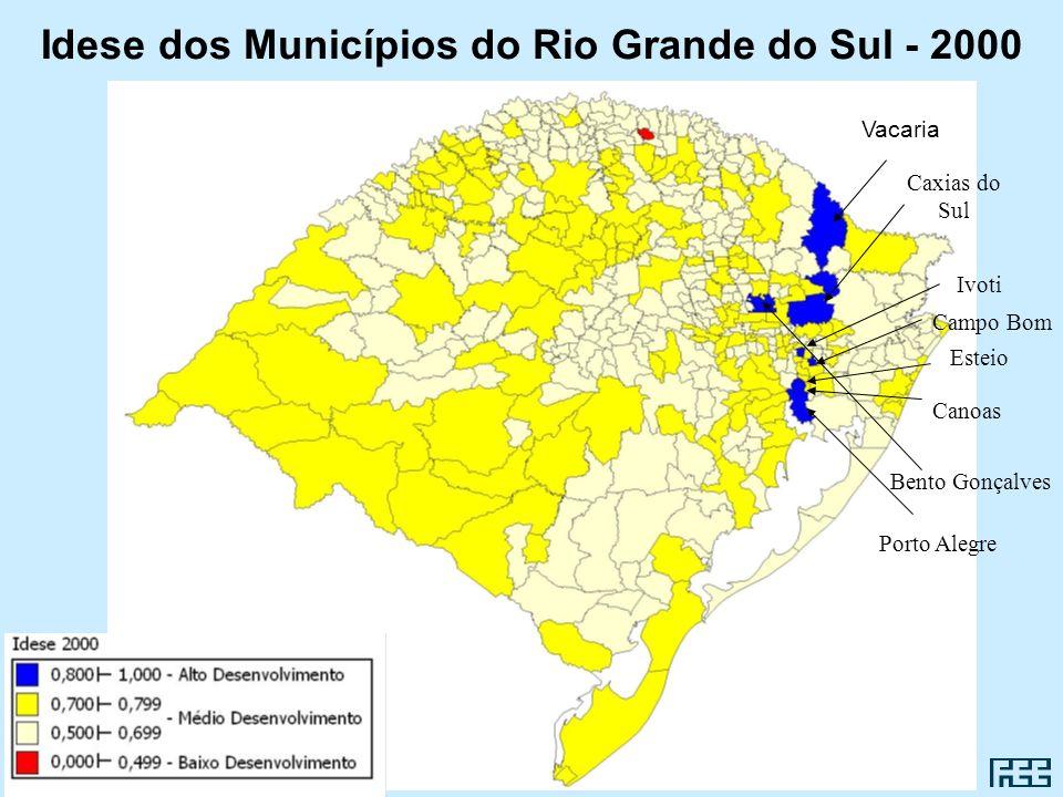 Idese dos Municípios do Rio Grande do Sul - 2000 Vacaria Caxias do Sul Porto Alegre Bento Gonçalves Campo Bom Ivoti Canoas Esteio