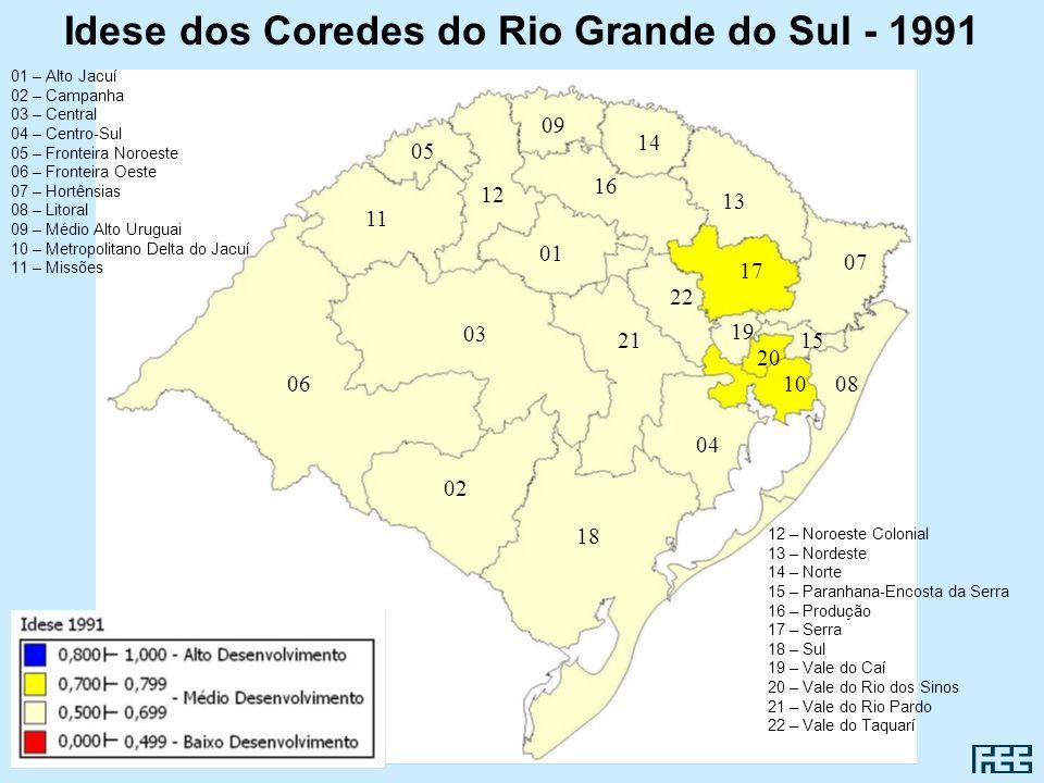 Idese dos Coredes do Rio Grande do Sul - 1991 01 02 03 04 05 06 07 08 09 10 11 12 13 14 15 16 17 18 19 20 21 22 01 – Alto Jacuí 02 – Campanha 03 – Cen