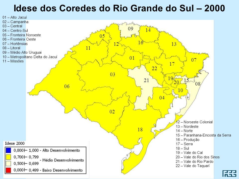 Idese dos Coredes do Rio Grande do Sul – 2000 01 02 03 04 05 06 07 08 09 10 11 1213 14 15 16 17 18 19 20 21 22 01 – Alto Jacuí 02 – Campanha 03 – Cent