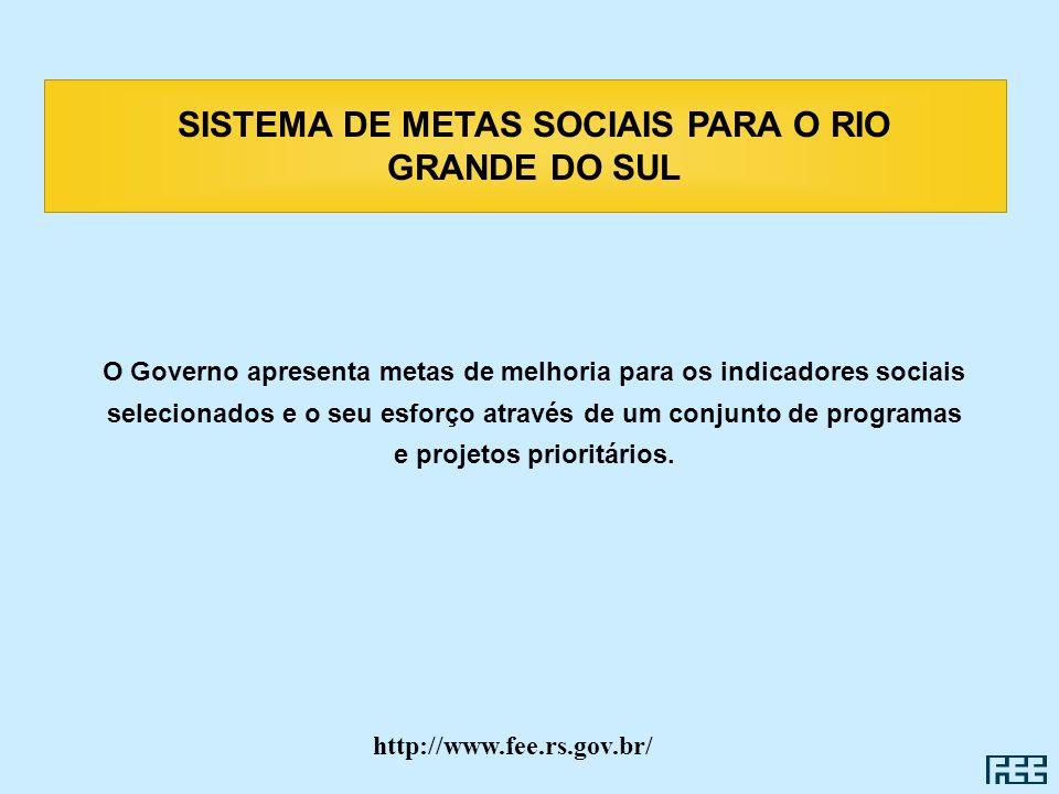 SISTEMA DE METAS SOCIAIS PARA O RIO GRANDE DO SUL O Governo apresenta metas de melhoria para os indicadores sociais selecionados e o seu esforço atrav