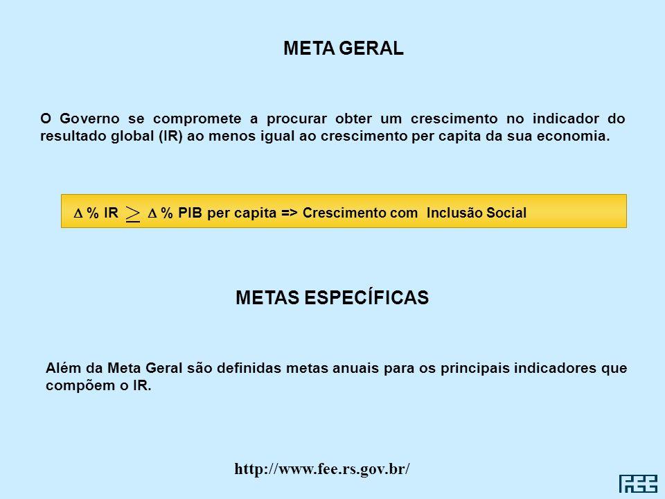 META GERAL O Governo se compromete a procurar obter um crescimento no indicador do resultado global (IR) ao menos igual ao crescimento per capita da s