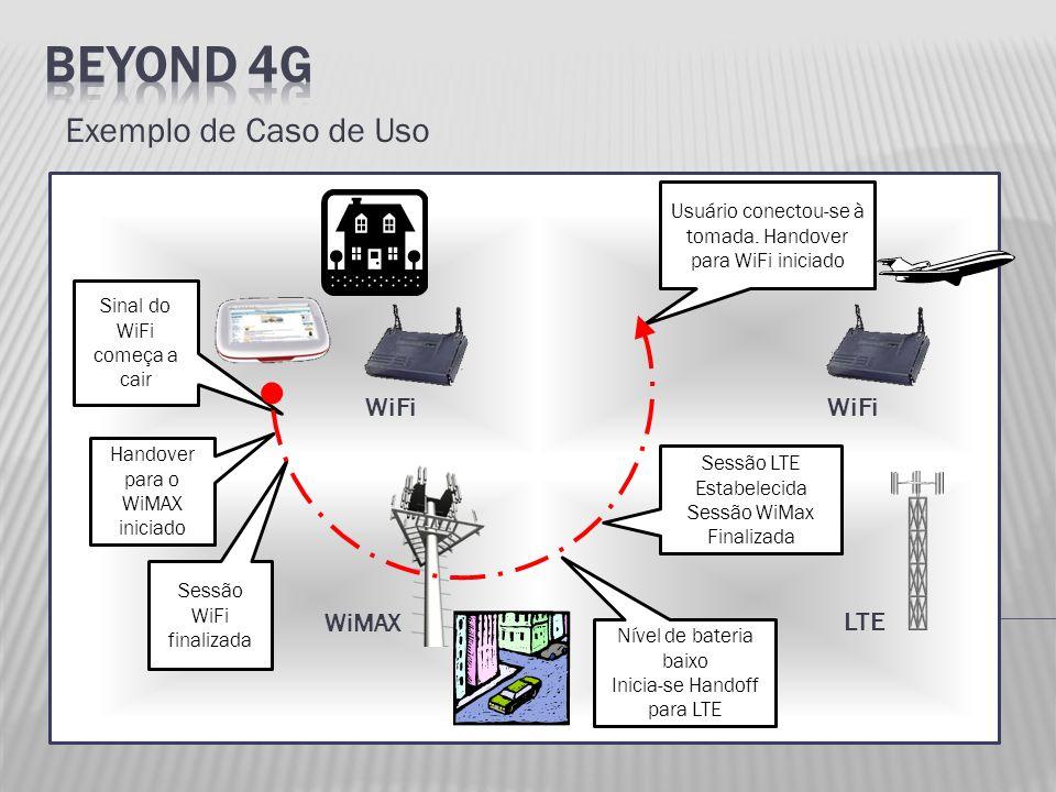 Exemplo de Caso de Uso WiFi Sinal do WiFi começa a cair WiMAX Handover para o WiMAX iniciado Sessão WiFi finalizada LTE Nível de bateria baixo Inicia-