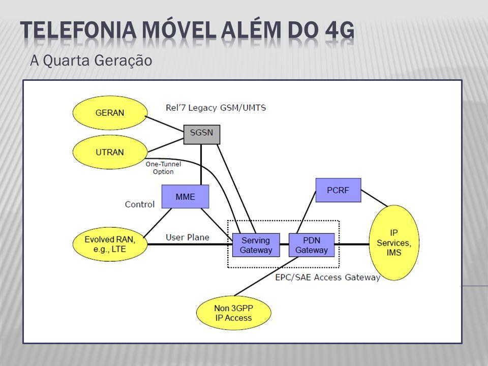 As tecnologias atuais LTE Advanced -Suportado pela 3GPP -Criado a partir do GSM, usando interface aérea baseada em OFDM -Downlink é OFDMA e uplink é SC-FDMA -Taxa de transferência de 100Mpbs em movimento e 1Gbps parado Wimax 2 (802.16m) -Suportado pelo WiMAX Forum -Baseado no IEEE 802.16 -Utiliza OFDMA - Taxa de transferência de 100Mpbs em movimento e 1Gbps parado