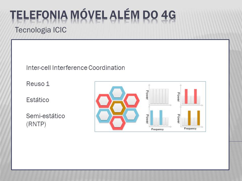 Tecnologia ICIC Inter-cell Interference Coordination Reuso 1 Estático Semi-estático (RNTP)