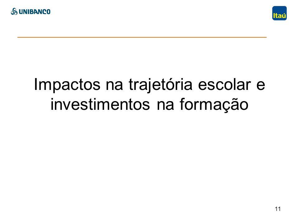 Impactos na trajetória escolar e investimentos na formação 11