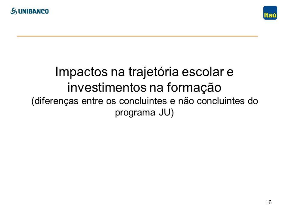 Impactos na trajetória escolar e investimentos na formação (diferenças entre os concluintes e não concluintes do programa JU) 16