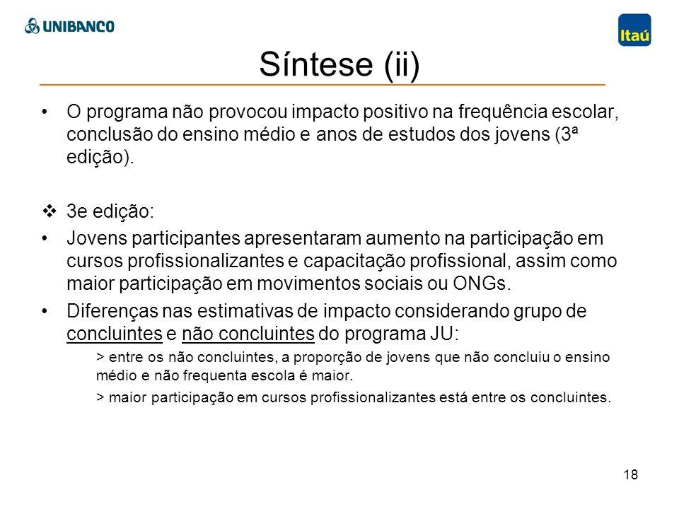 Síntese (ii) O programa não provocou impacto positivo na frequência escolar, conclusão do ensino médio e anos de estudos dos jovens (3ª edição).