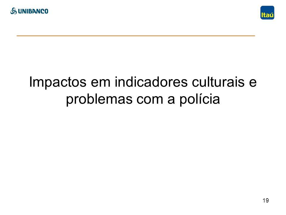 Impactos em indicadores culturais e problemas com a polícia 19