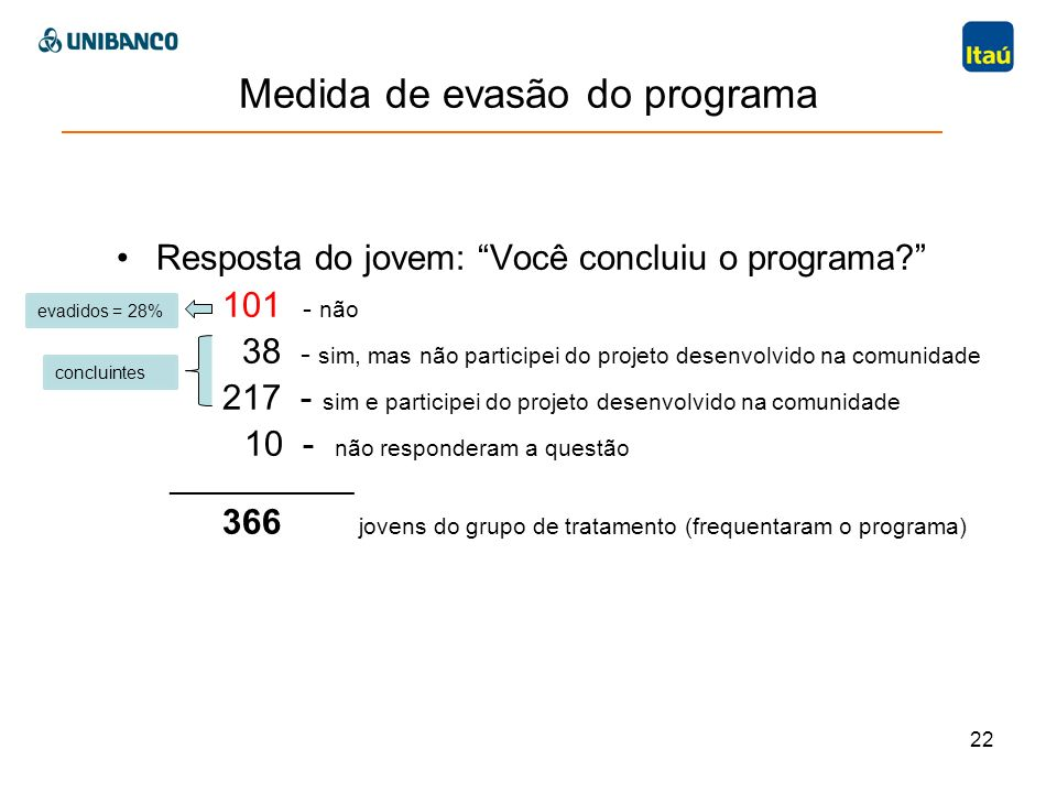 22 Medida de evasão do programa Resposta do jovem: Você concluiu o programa? 101 - não 38 - sim, mas não participei do projeto desenvolvido na comunid