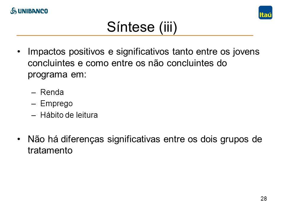 Síntese (iii) Impactos positivos e significativos tanto entre os jovens concluintes e como entre os não concluintes do programa em: –Renda –Emprego –H