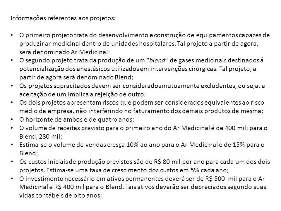 Informações referentes aos projetos: O primeiro projeto trata do desenvolvimento e construção de equipamentos capazes de produzir ar medicinal dentro