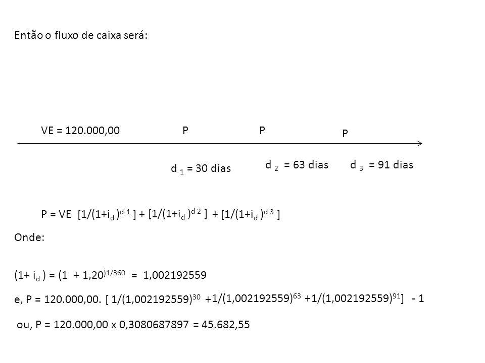 Então o fluxo de caixa será: VE = 120.000,00PP P d 1 = 30 dias d 2 = 63 diasd 3 = 91 dias P = VE [1/(1+i d ) d 1 ] + [1/(1+i d ) d 2 ] +[1/(1+i d ) d