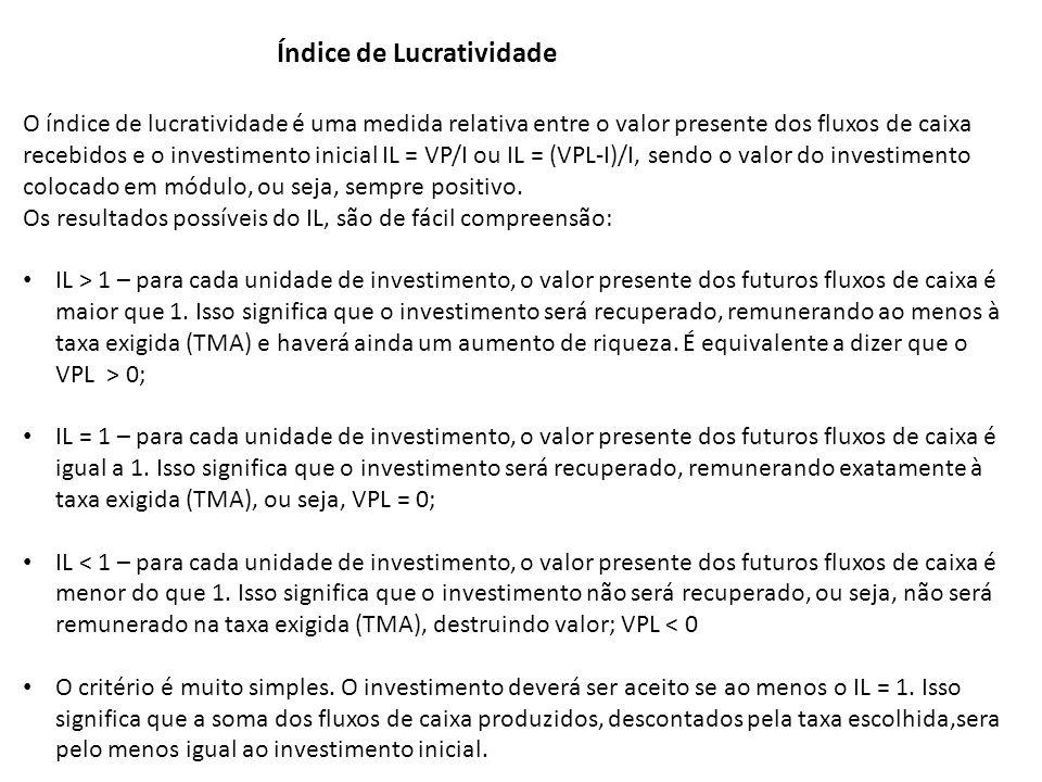 O índice de lucratividade é uma medida relativa entre o valor presente dos fluxos de caixa recebidos e o investimento inicial IL = VP/I ou IL = (VPL-I