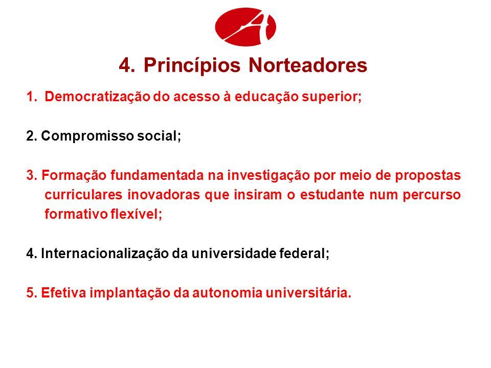 4.Princípios Norteadores 1.Democratização do acesso à educação superior; 2. Compromisso social; 3. Formação fundamentada na investigação por meio de p
