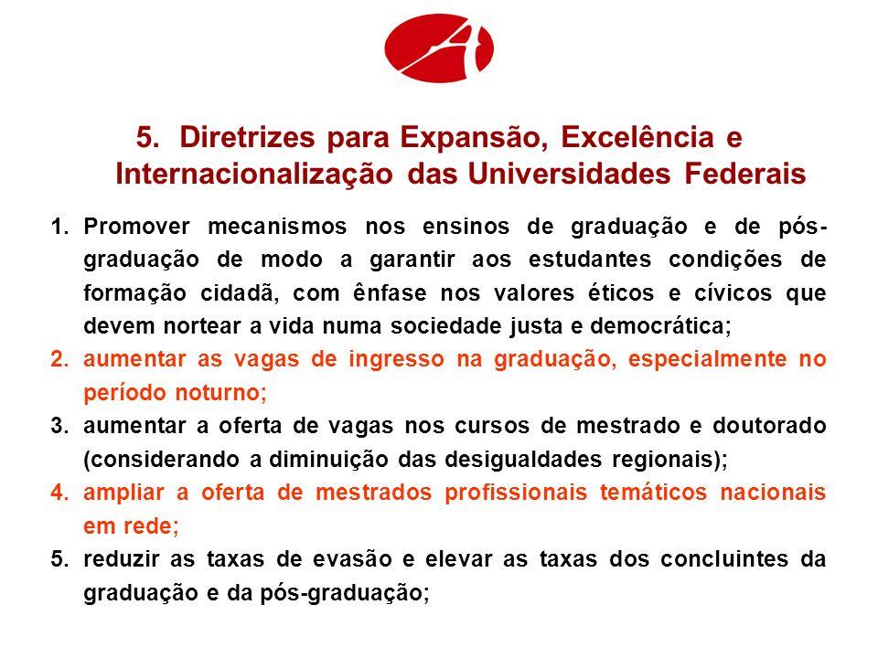 5.Diretrizes para Expansão, Excelência e Internacionalização das Universidades Federais 1.Promover mecanismos nos ensinos de graduação e de pós- gradu