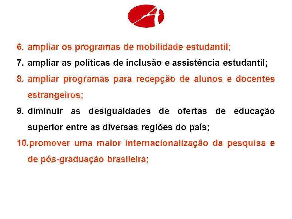 6.ampliar os programas de mobilidade estudantil; 7.ampliar as políticas de inclusão e assistência estudantil; 8.ampliar programas para recepção de alu