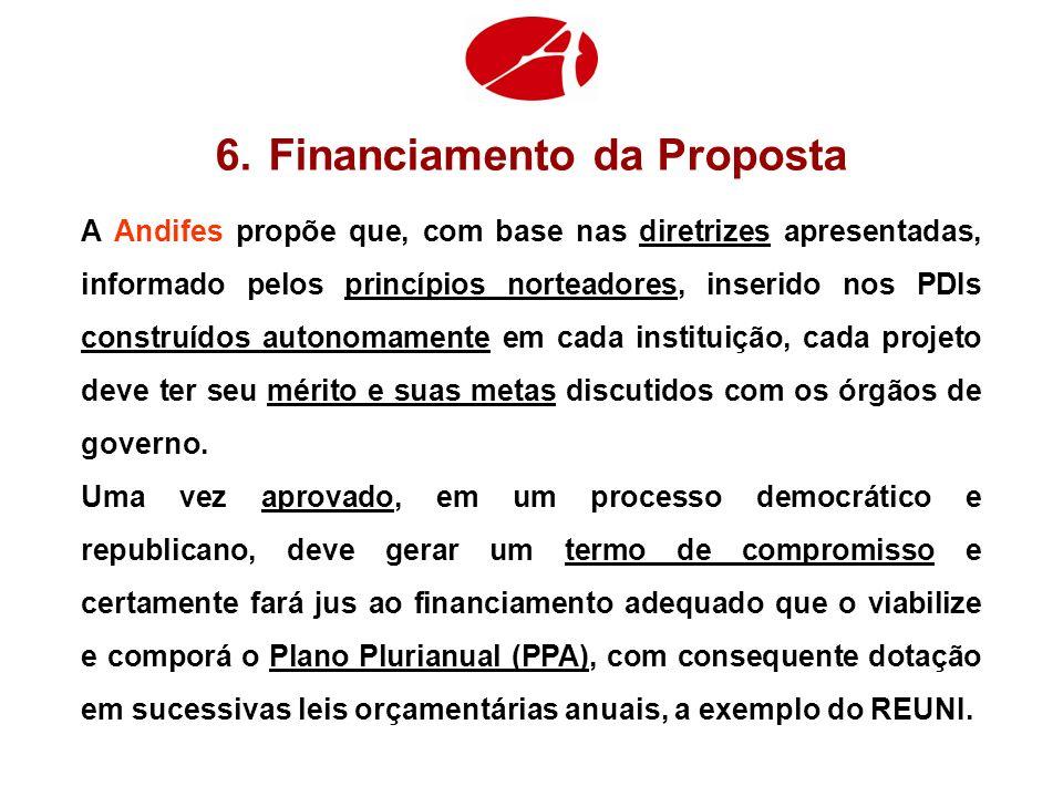 6.Financiamento da Proposta A Andifes propõe que, com base nas diretrizes apresentadas, informado pelos princípios norteadores, inserido nos PDIs cons