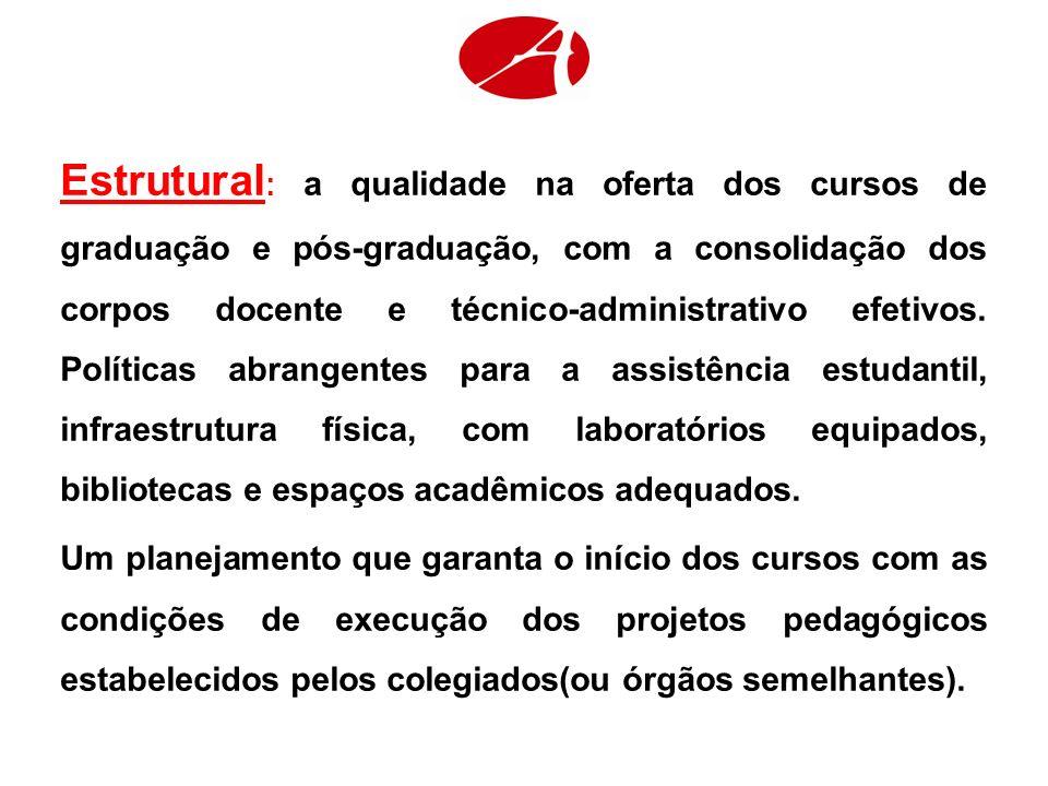 Estrutural : a qualidade na oferta dos cursos de graduação e pós-graduação, com a consolidação dos corpos docente e técnico-administrativo efetivos. P