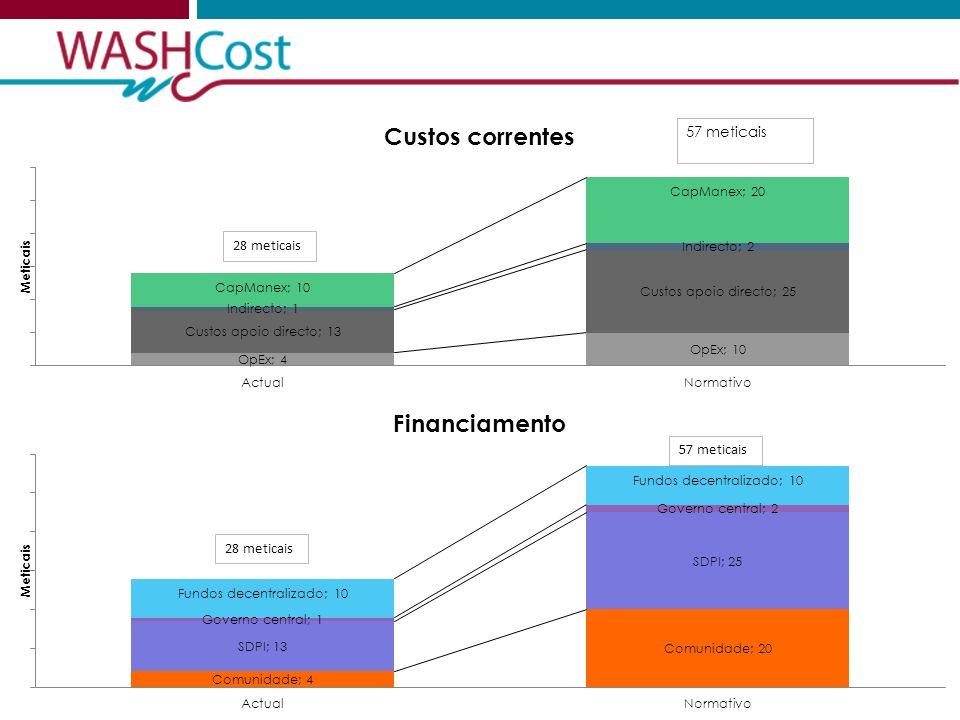 2012.06.01Sustentabilidade financeira 10