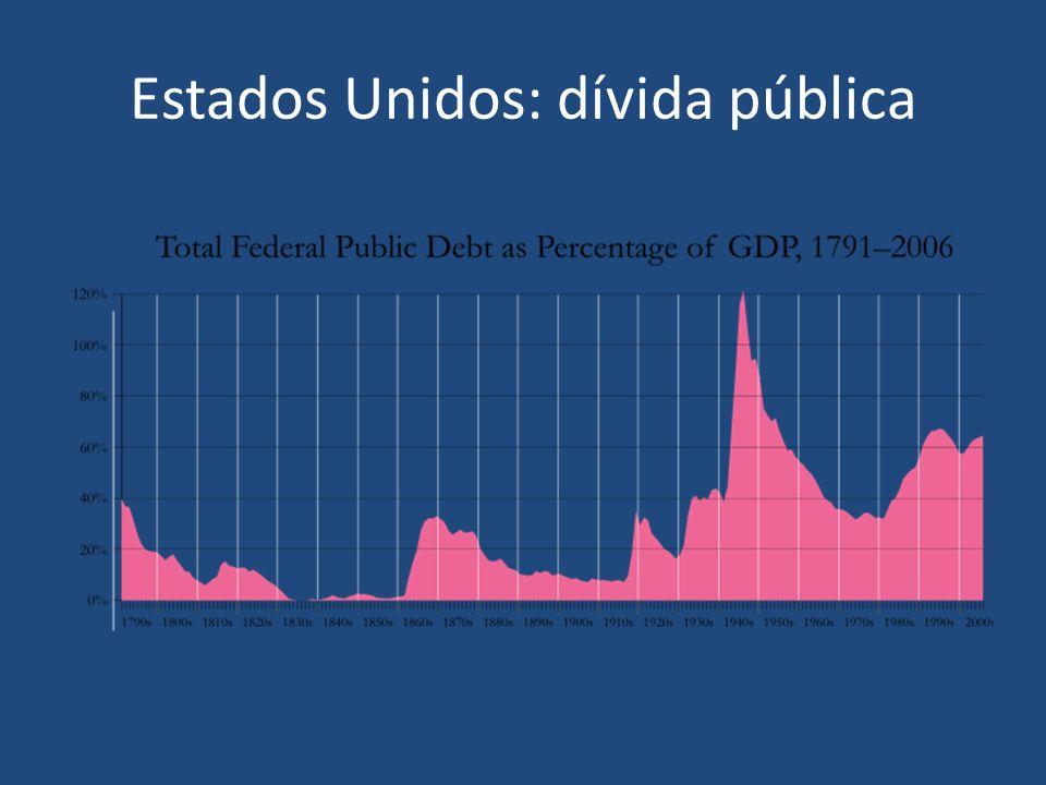 Estados Unidos: dívida pública