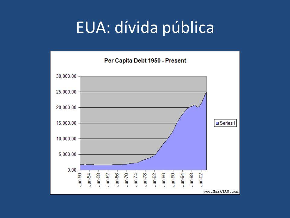 EUA: dívida pública