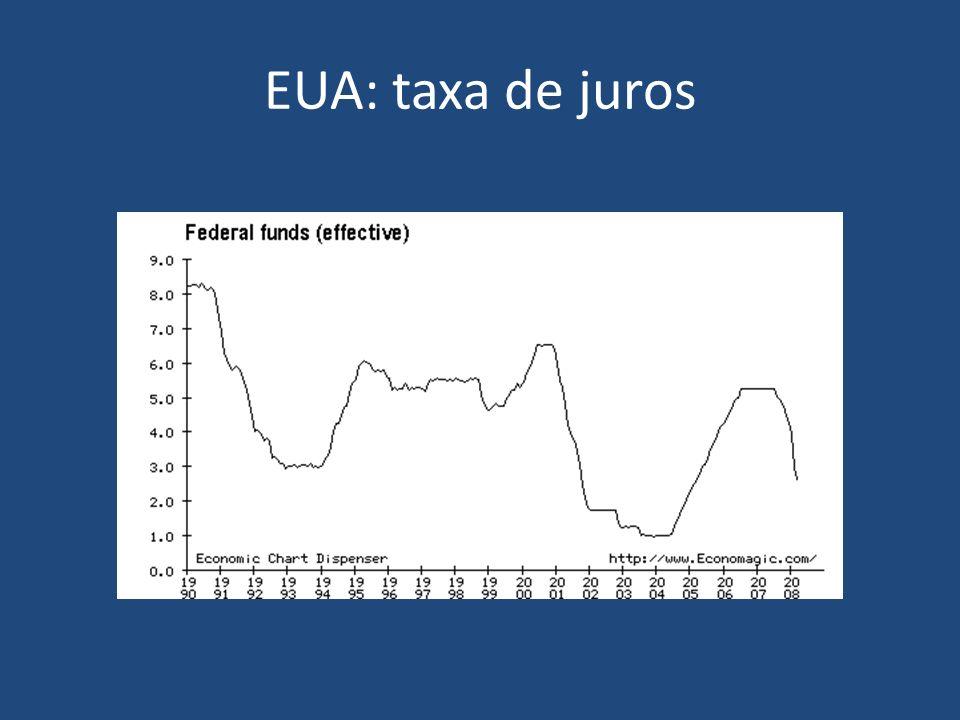 EUA: taxa de juros