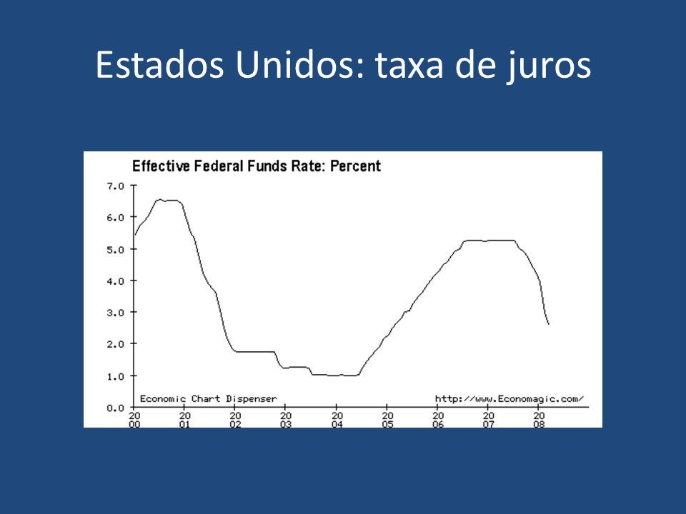 Estados Unidos: taxa de juros