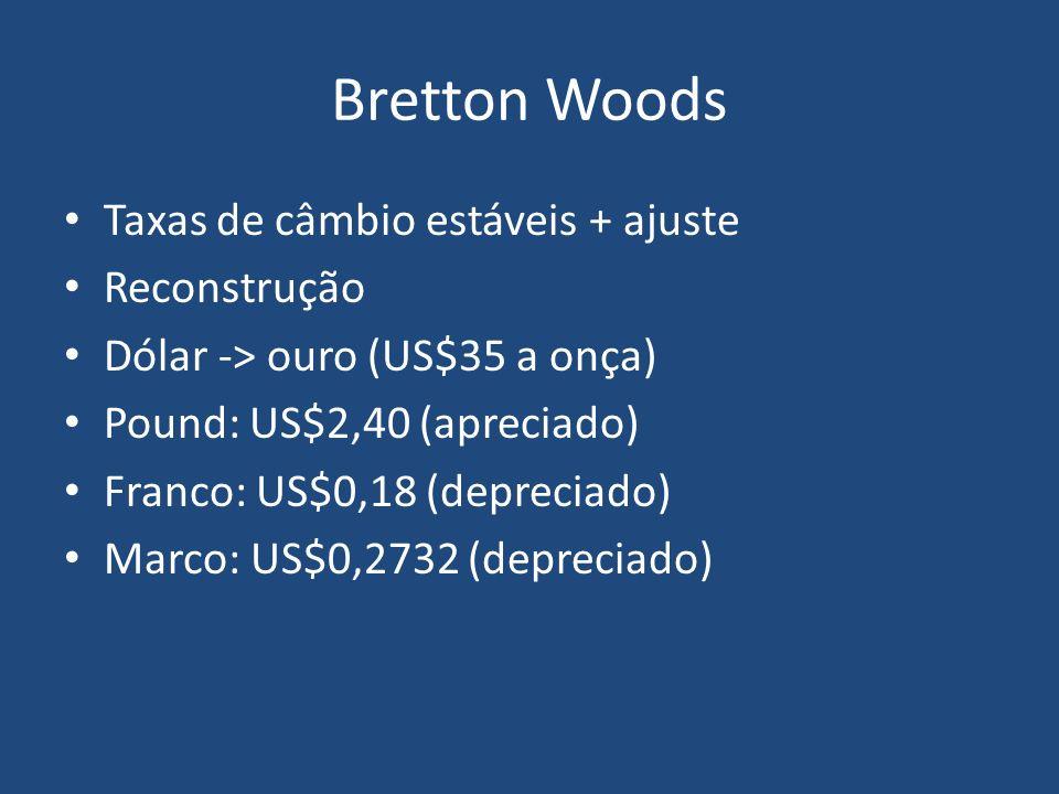 Bretton Woods Taxas de câmbio estáveis + ajuste Reconstrução Dólar -> ouro (US$35 a onça) Pound: US$2,40 (apreciado) Franco: US$0,18 (depreciado) Marco: US$0,2732 (depreciado)