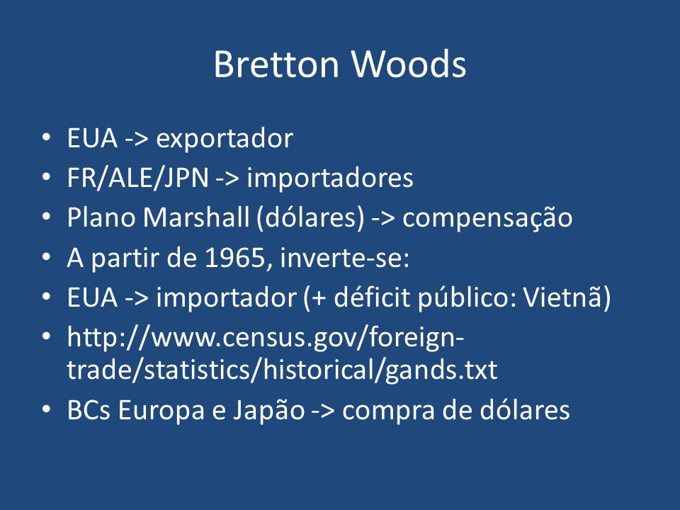 Bretton Woods EUA -> exportador FR/ALE/JPN -> importadores Plano Marshall (dólares) -> compensação A partir de 1965, inverte-se: EUA -> importador (+ déficit público: Vietnã) http://www.census.gov/foreign- trade/statistics/historical/gands.txt BCs Europa e Japão -> compra de dólares