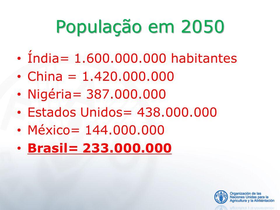 População em 2050 Índia= 1.600.000.000 habitantes China = 1.420.000.000 Nigéria= 387.000.000 Estados Unidos= 438.000.000 México= 144.000.000 Brasil= 2