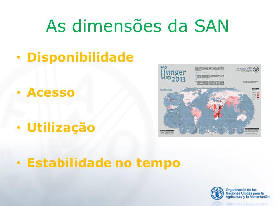 As dimensões da SAN Disponibilidade Acesso Utilização Estabilidade no tempo 3