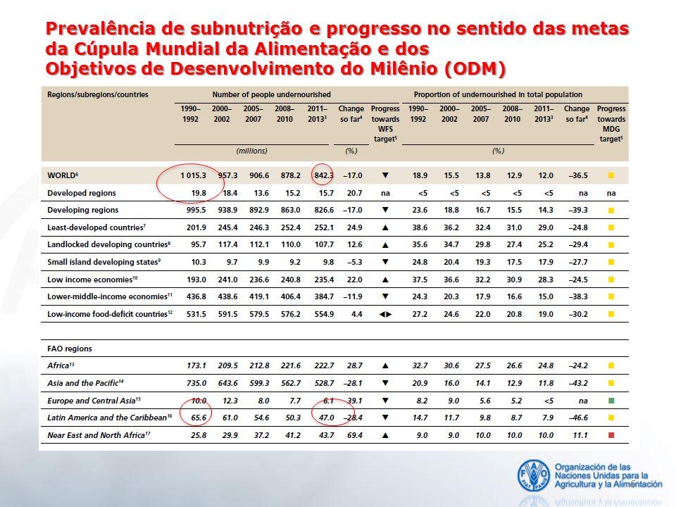 17 O papel do Brasil nesse quadro Os países com maior potencial: Brasil, EEUU, Ucrânia, Rússia, Austrália Celeiro: Não somente fornecer alimentos para os países menos desenvolvidos, mas também tecnologias, conhecimento, assessoria em políticas sociais, e financiamento para o desenvolvimento.
