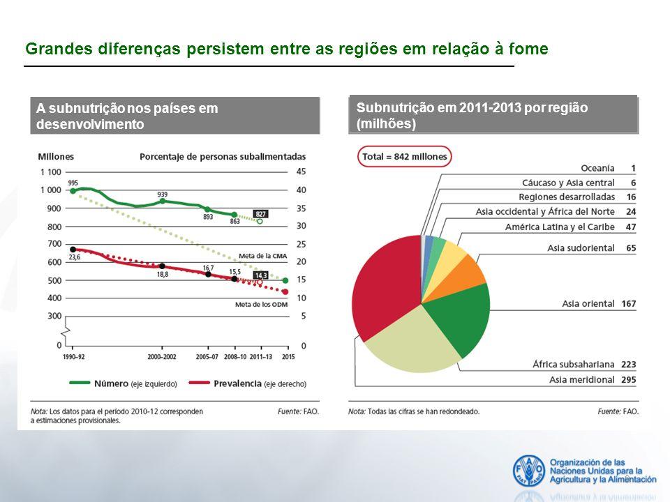 9 Grandes diferenças persistem entre as regiões em relação à fome A subnutrição nos países em desenvolvimento Subnutrição em 2011-2013 por região (mil