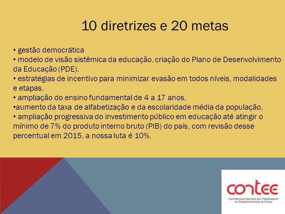 10 diretrizes e 20 metas gestão democrática modelo de visão sistêmica da educação, criação do Plano de Desenvolvimento da Educação (PDE), estratégias
