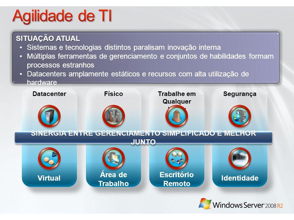 Virtual Área de Trabalho Escritório Remoto Identidade SINERGIA ENTRE GERENCIAMENTO SIMPLIFICADO E MELHOR JUNTO SITUAÇÃO ATUAL Sistemas e tecnologias d