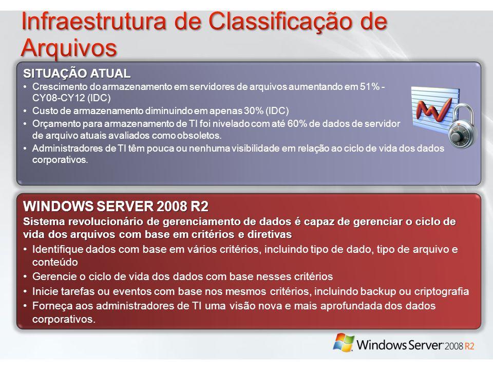 WINDOWS SERVER 2008 R2 Sistema revolucionário de gerenciamento de dados é capaz de gerenciar o ciclo de vida dos arquivos com base em critérios e dire