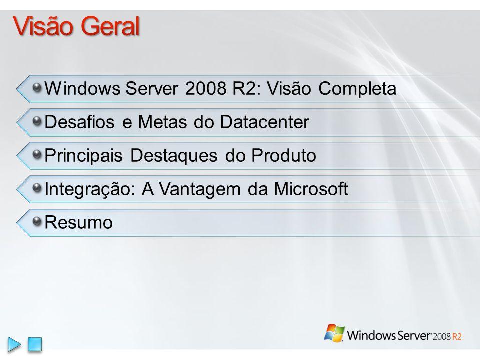 Windows Server 2008 R2: Visão Completa Desafios e Metas do Datacenter Principais Destaques do Produto Integração: A Vantagem da Microsoft Resumo