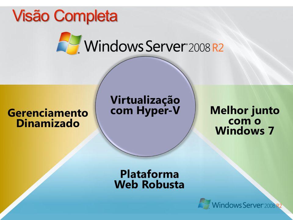 Melhor junto com o Windows 7 Gerenciamento Dinamizado Plataforma Web Robusta Virtualização com Hyper-V