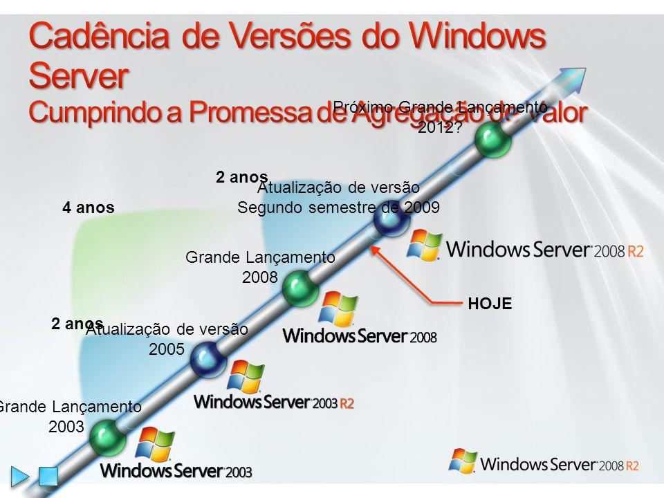 Grande Lançamento 2003 Atualização de versão 2005 Grande Lançamento 2008 Atualização de versão Segundo semestre de 2009 Próximo Grande Lançamento 2012.