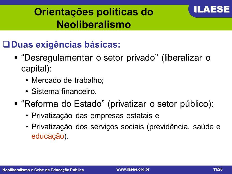 Neoliberalismo e Crise da Educação Pública ILAESE www.ilaese.org.br11/26 Orientações políticas do Neoliberalismo Duas exigências básicas: Desregulamen