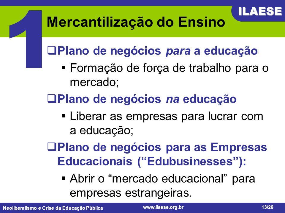 Neoliberalismo e Crise da Educação Pública ILAESE www.ilaese.org.br13/26 Mercantilização do Ensino Plano de negócios para a educação Formação de força