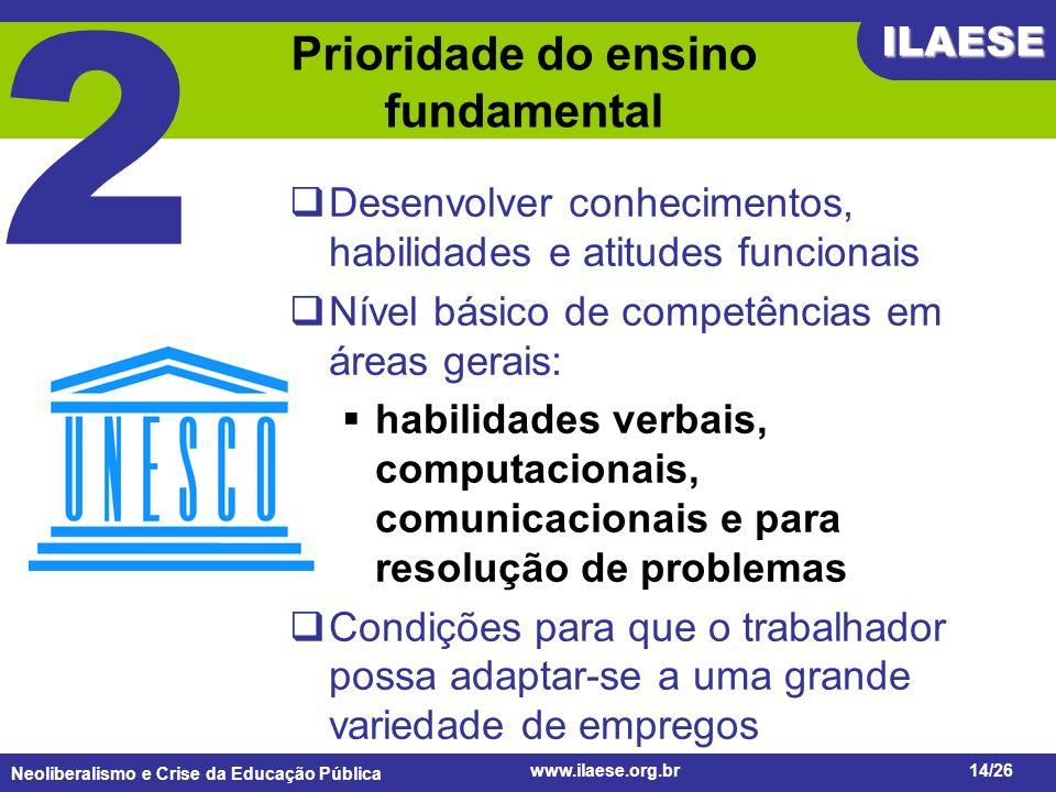 Neoliberalismo e Crise da Educação Pública ILAESE www.ilaese.org.br14/26 Prioridade do ensino fundamental Desenvolver conhecimentos, habilidades e ati