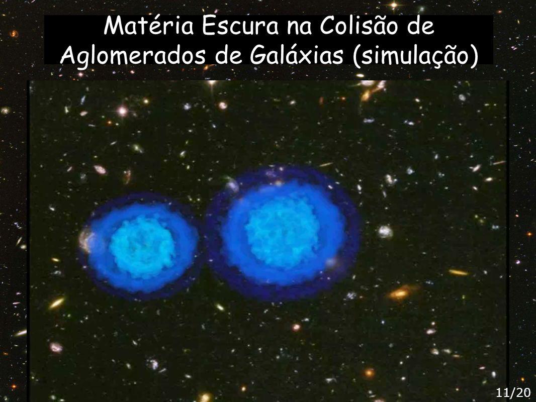 Matéria Escura na Colisão de Aglomerados de Galáxias (simulação) 11/20