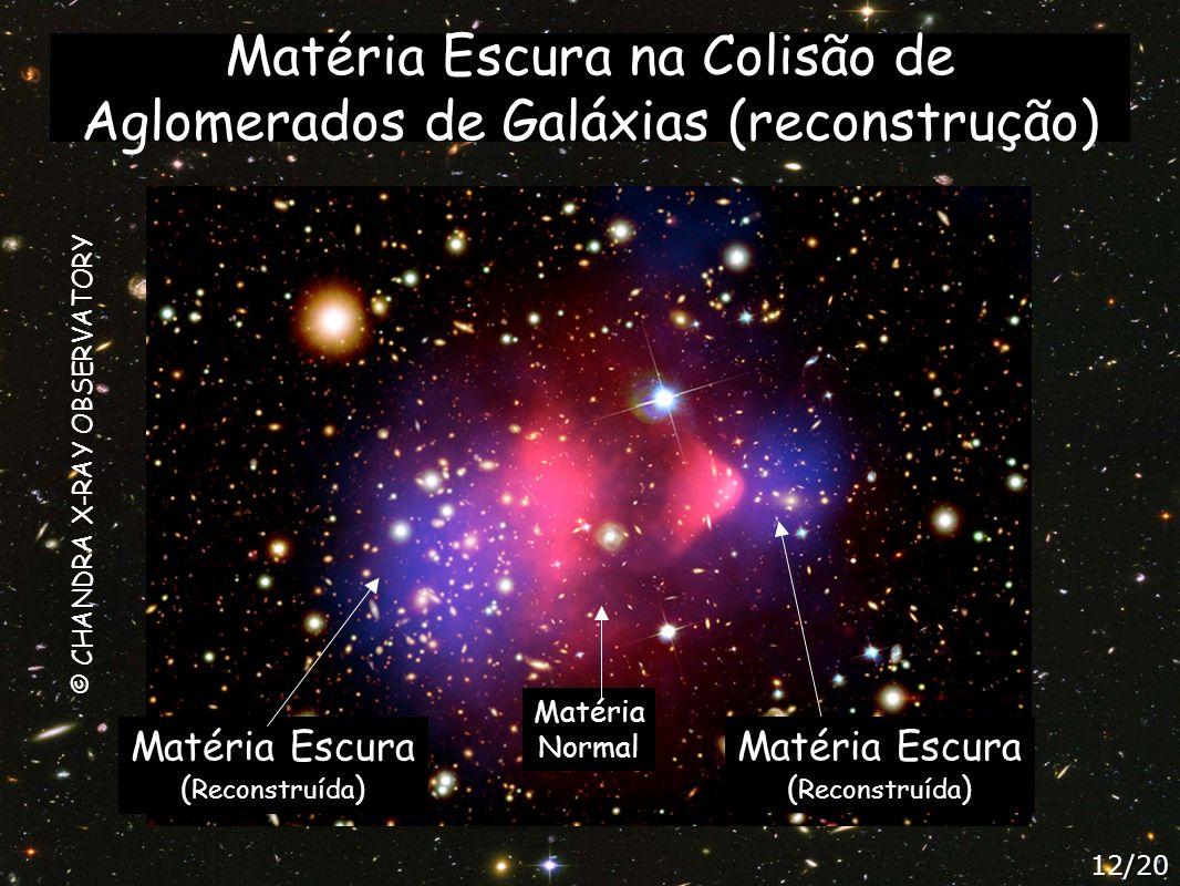 Matéria Escura na Colisão de Aglomerados de Galáxias (reconstrução) © CHANDRA X-RAY OBSERVATORY Matéria Normal Matéria Escura ( Reconstruída ) Matéria